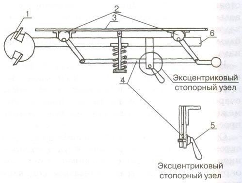 Подъемный механизм для фуговального станка своими руками
